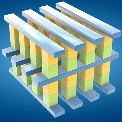 Using QEMU Virtualization - Persistent Memory Documentation