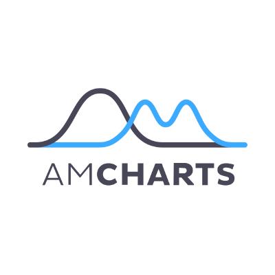 GitHub - amcharts/amcharts3-angular2: Official Angular 2