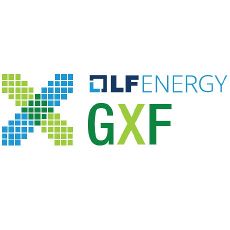 Grid eXchange Fabric (GXF): formerly known as the Open Smart Grid Platform