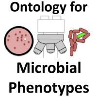@microbialphenotypes