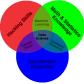 @learn-data-science