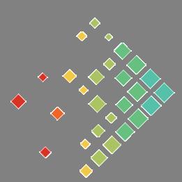 code-optimiser-plugin