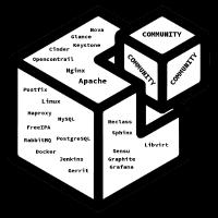 SaltStack Formulas · GitHub