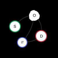 @spaghetti-open-data