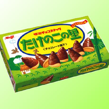 takenoko's icon