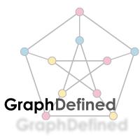 @GraphDefined
