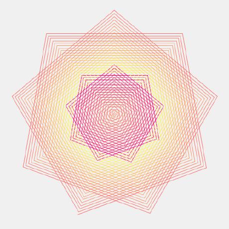 Marcos Minond, top Packagist developer